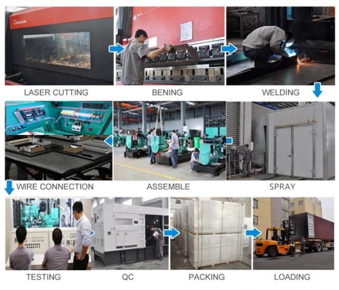Shenzhen Genor Power Equipment Co., Ltd. 품질 관리 0